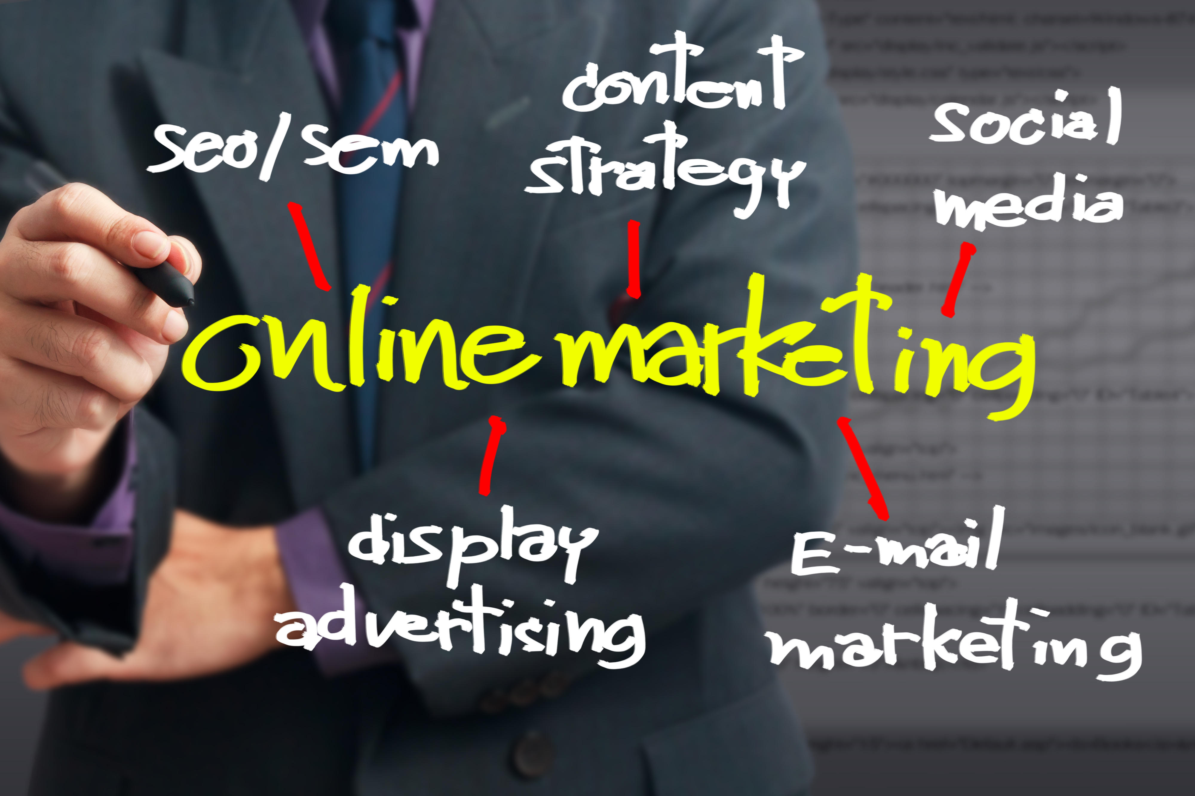 Why you need an online marketing plan - Good reasons need redecorate ...